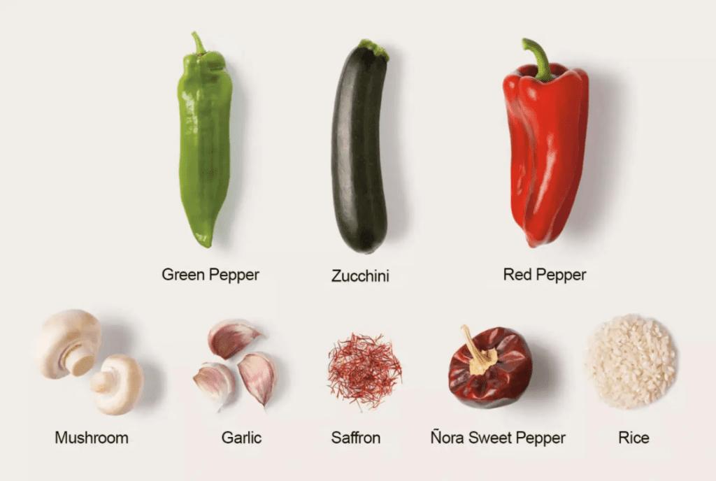 トレビハーノ野菜の種類